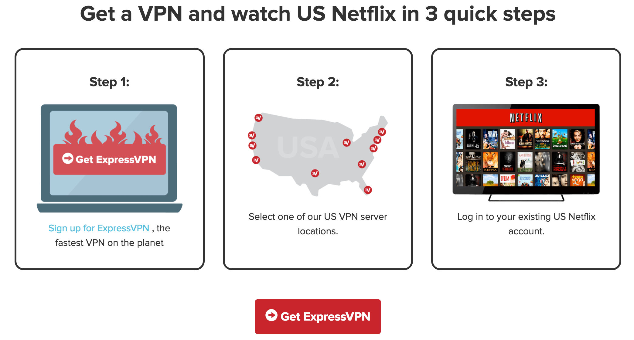 vpn for netflix Expressvpn