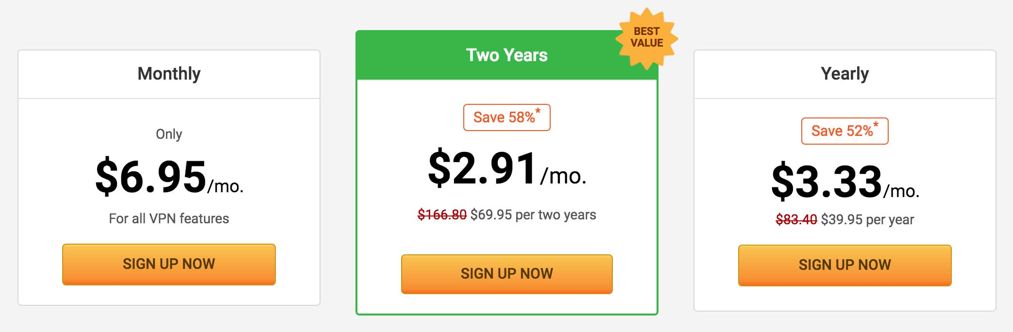 private internet access review pricing